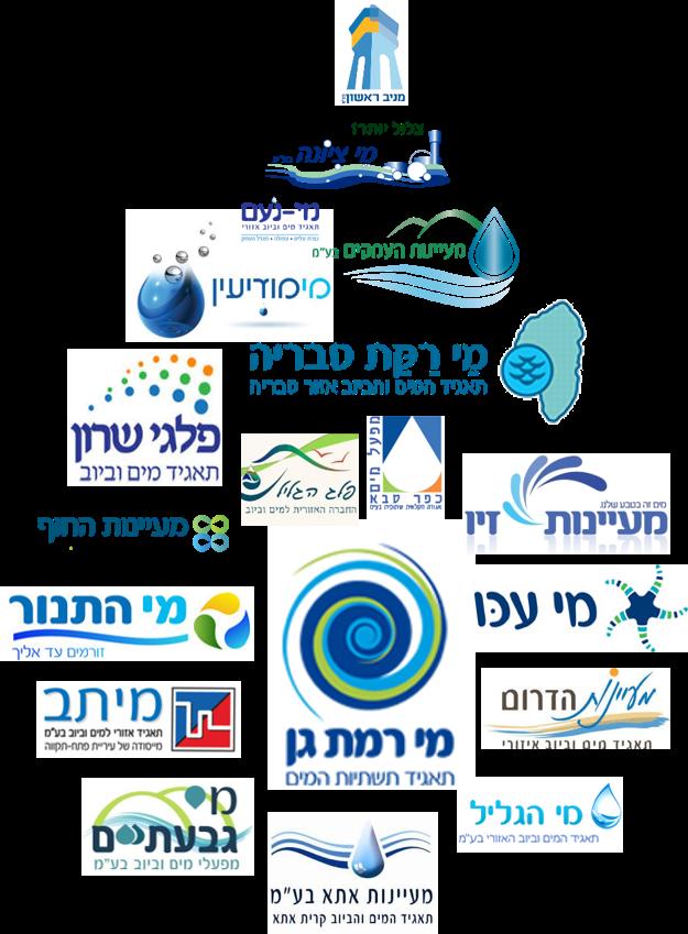 תאגידי מים בישראל